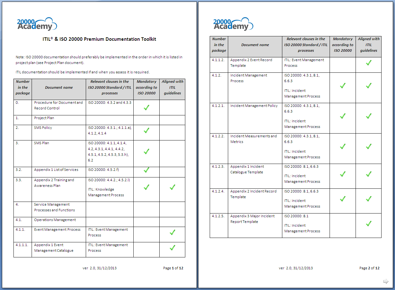 Itil process document template pictures to pin on for Itil service design document template