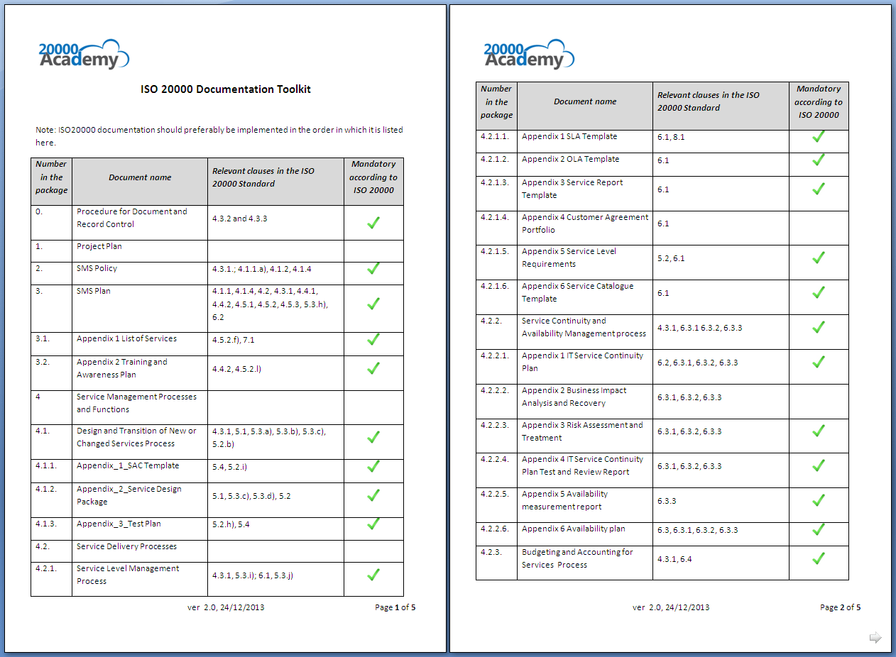 Iso 20000 documentation toolkit for Iso 9001 forms templates free
