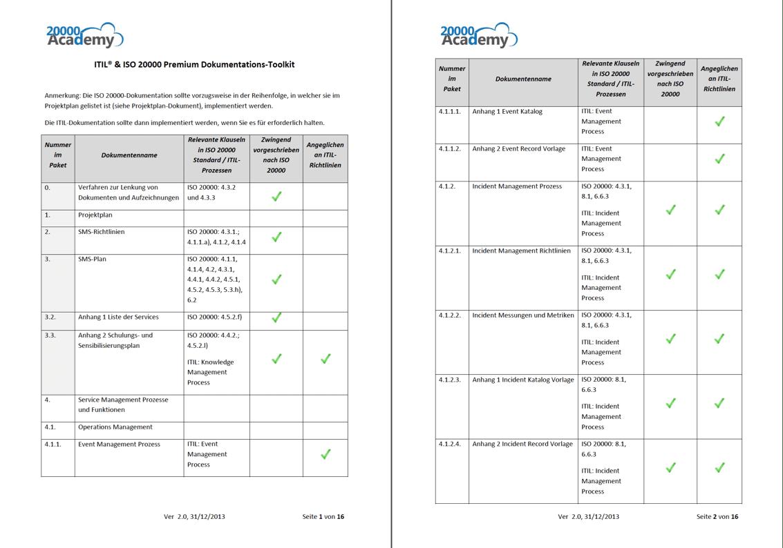 Liste_Dokumente_Premium_Dokumentations_Toolkit_DE