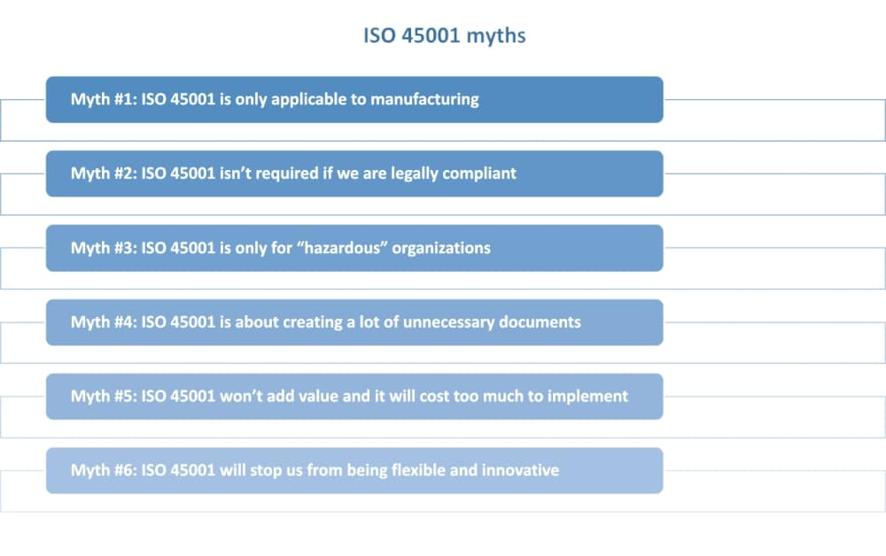 6 main ISO 45001 myths and misconceptions