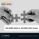 ISO 45001:2018 vs. ISO 9001:2015 matrix