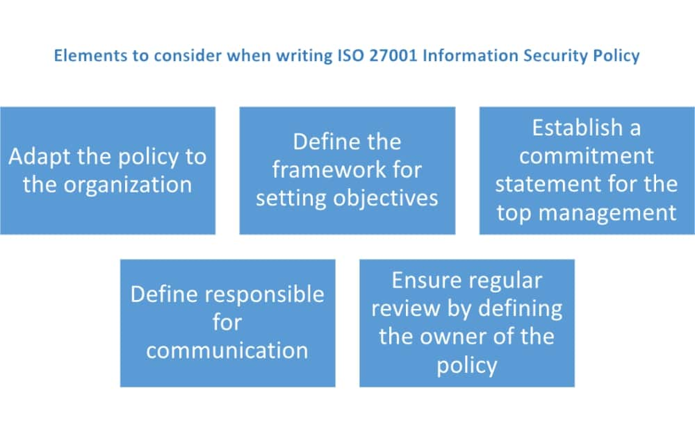 Iso 27001 policy framework for investment silnik focus td investment