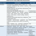 Asset List for ISO 27001 Risk Assessment