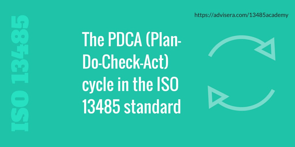 The Pdca Plan Do Check Act Cycle In The Iso 13485 Standard