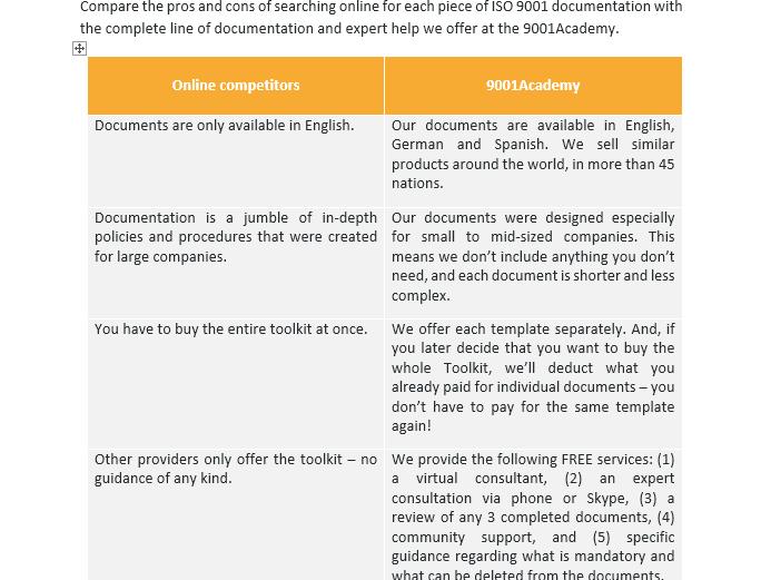 9001Academy_vs_online_competitors