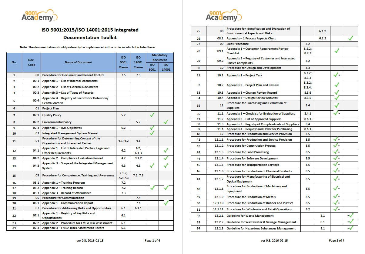 Internal audit risk assessment questionnaire template download internal audit risk assessment questionnaire template pronofoot35fo Choice Image