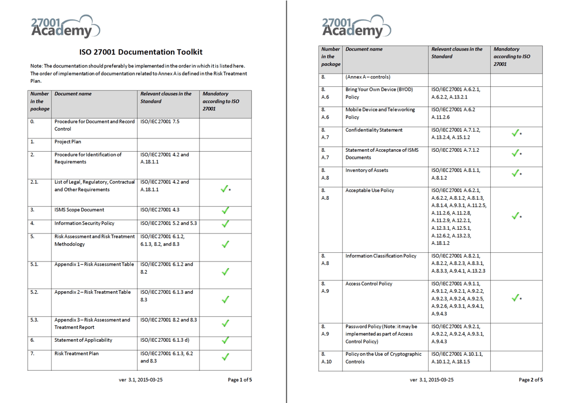 fully acceptable for certification audit our documentation toolkit includes templates
