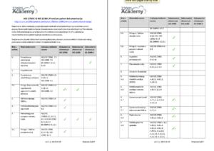 Popis_dokumenata_ISO_27001_ISO_22301_Premium_paket_dokumentacije_HR