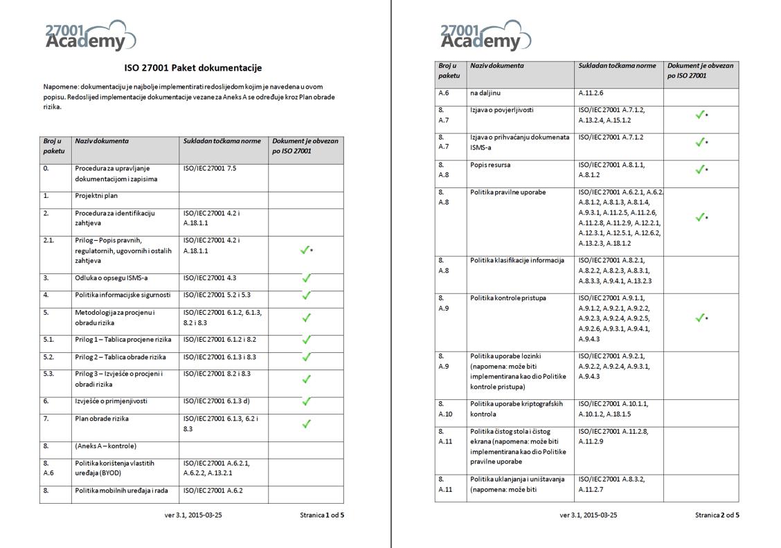 Popis_dokumenata_ISO_27001_paket_dokumentacije_HR