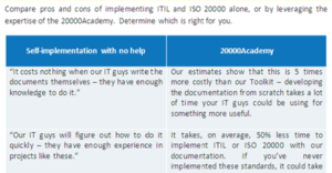 ITIL_ISO20000_Self_implementation